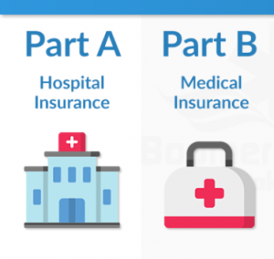 what are medicare part a and b